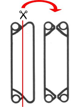 Cómo hacer un empaque inicial con doble sello